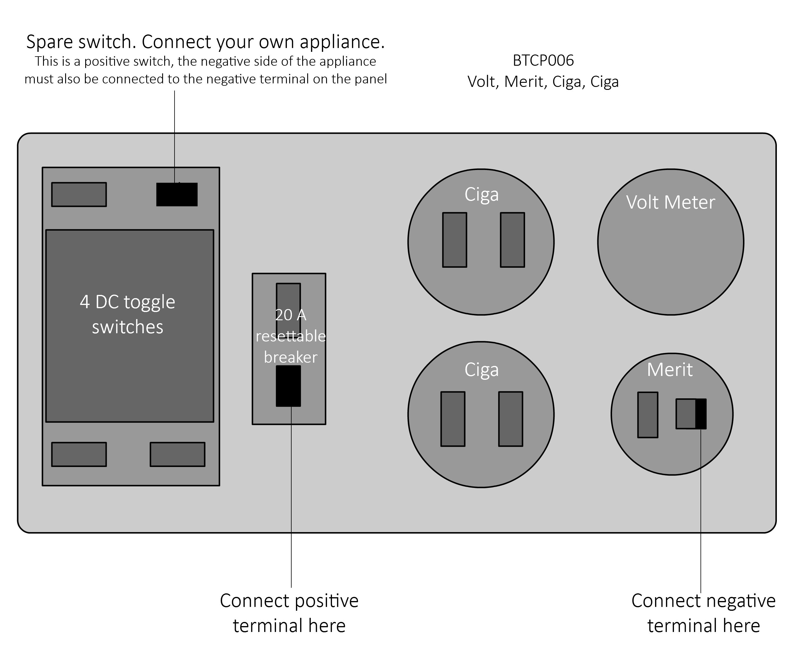 Wiring Diagram for the DC Distribution Panel 006 by Baintech